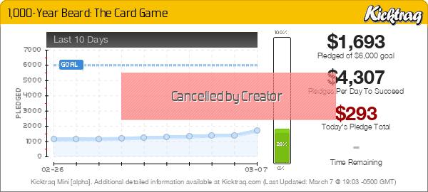 1,000-Year Beard: The Card Game - Kicktraq Mini