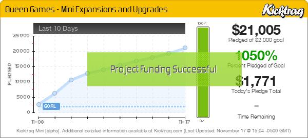 Queen Games – Mini Expansions & Upgrades -- Kicktraq Mini
