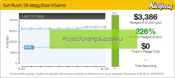 Sun Rush: Strategy Board Game -- Kicktraq Mini