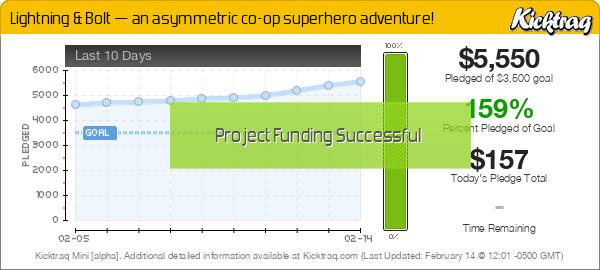 Lightning & Bolt — an asymmetric co-op superhero adventure! -- Kicktraq Mini