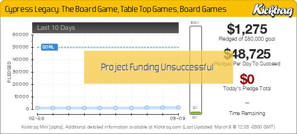 Cypress Legacy: The Board Game Tabletop Board Game -- Kicktraq Mini