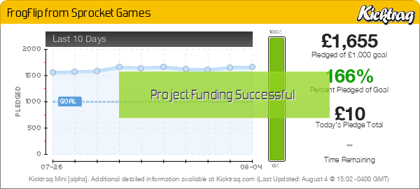 FrogFlip from Sprocket Games -- Kicktraq Mini