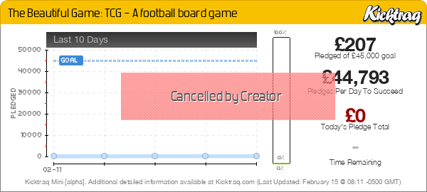 The Beautiful Game: TCG – A football board game - Kicktraq Mini