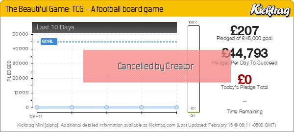 The Beautiful Game: TCG – A football board game -- Kicktraq Mini