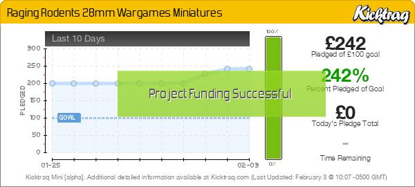 Raging Rodents 28mm Wargames Miniatures -- Kicktraq Mini
