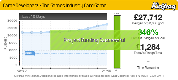 Game Developerz - The Games Industry Card Game -- Kicktraq Mini