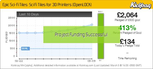 Epic Sci-Fi Tiles: Sci Fi Tiles for 3D Printers -- Kicktraq Mini