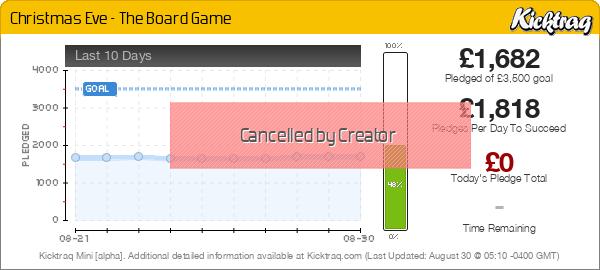 Christmas Eve – the Board Game -- Kicktraq Mini