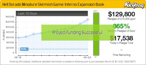 Hell Dorado Miniature Skirmish Game: Inferno Expansion Book -- Kicktraq Mini