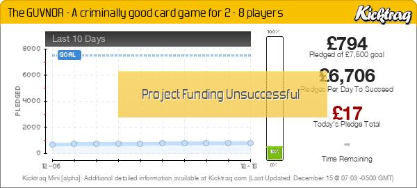 The GUVNOR – A Criminally Good Card Game For 2 – 8 players -- Kicktraq Mini