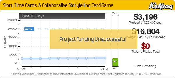 Story Time Cards: A Collaborative Storytelling Card Game - Kicktraq Mini