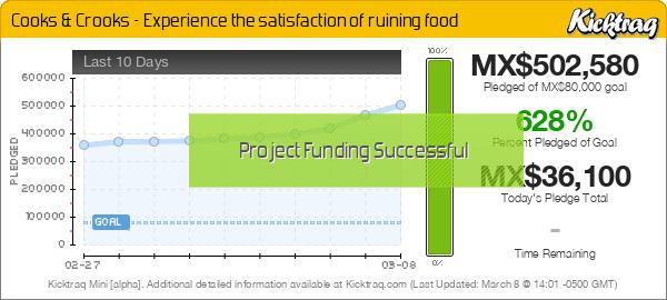 Cooks & Crooks – Experience the satisfaction of ruining food -- Kicktraq Mini