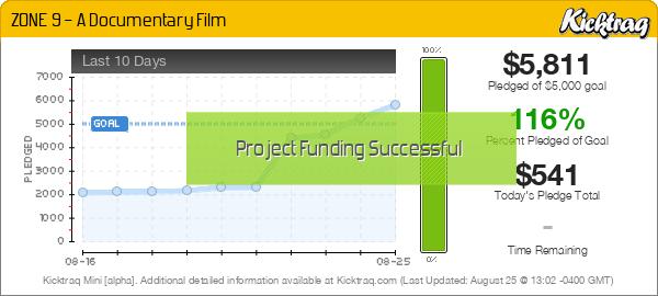 ZONE 9 – A Documentary Film -- Kicktraq Mini