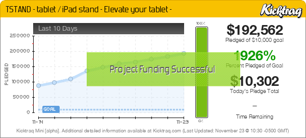 TSTAND - tablet / iPad stand - Elevate your tablet - -- Kicktraq Mini