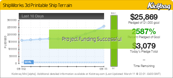 ShipWorks 3d Printable Ship Terrain -- Kicktraq Mini