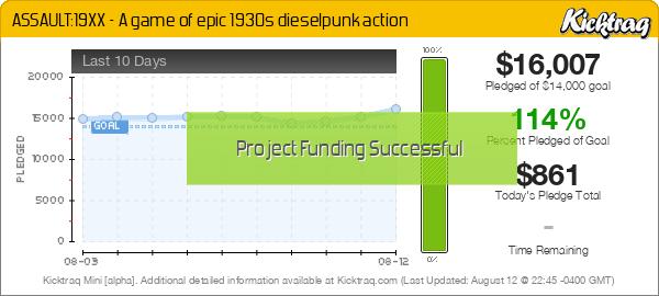 ASSAULT:19XX - A game of epic 1930s dieselpunk action -- Kicktraq Mini