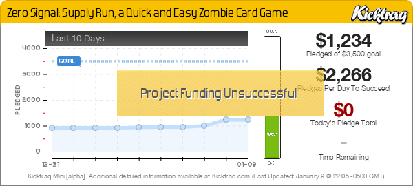 Zero Signal: Supply Run, a Quick and Easy Zombie Card Game - Kicktraq Mini