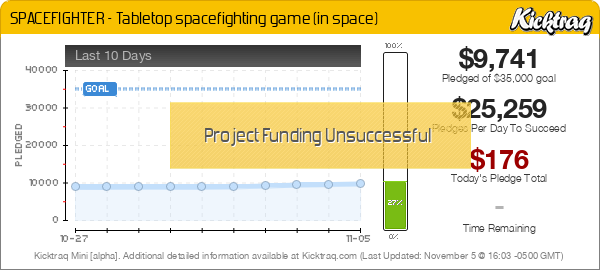 SPACEFIGHTER – Tabletop spacefighting game (in space) -- Kicktraq Mini