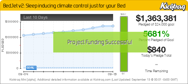 BedJet v2: Sleep inducing climate control just for your Bed -- Kicktraq Mini