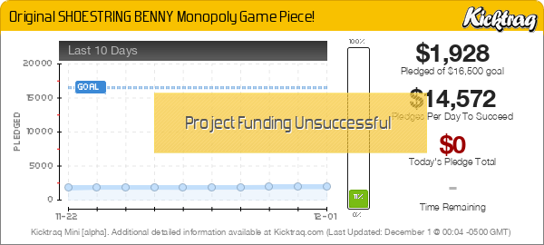 Original SHOESTRING BENNY Monopoly Game Piece! -- Kicktraq Mini