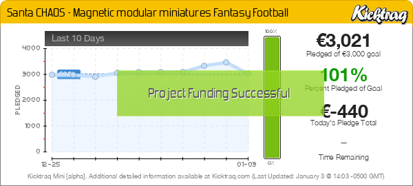 Santa CHAOS - Magnetic Modular Miniatures Fantasy Football - Kicktraq Mini
