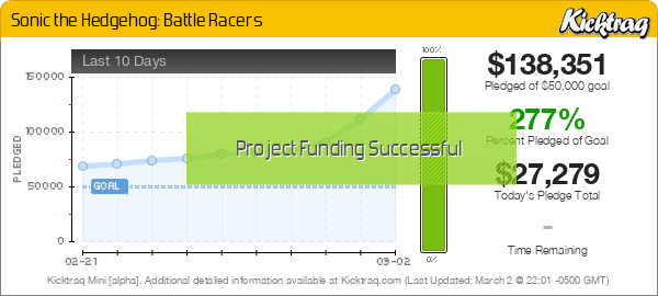 Sonic the Hedgehog: Battle Racers - Kicktraq Mini