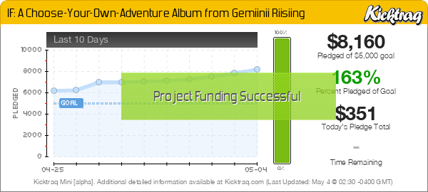 IF: A Choose-Your-Own-Adventure Album from Gemiinii Riisiing -- Kicktraq Mini