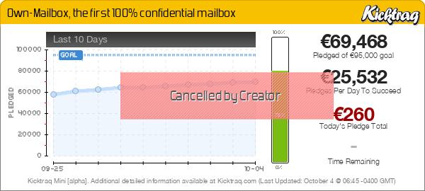 Own-Mailbox, the first 100% confidential mailbox -- Kicktraq Mini