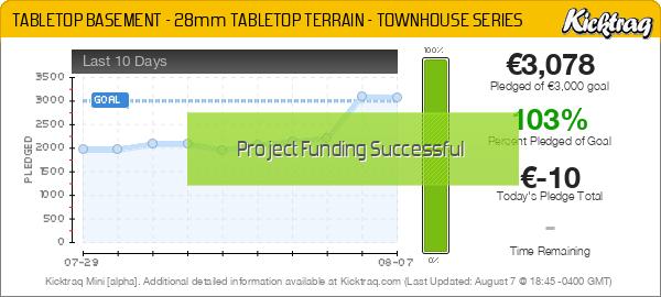Tabletop Basement Resin Buildings -- Kicktraq Mini