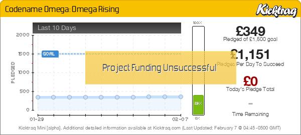 Codename Omega: Omega Rising -- Kicktraq Mini