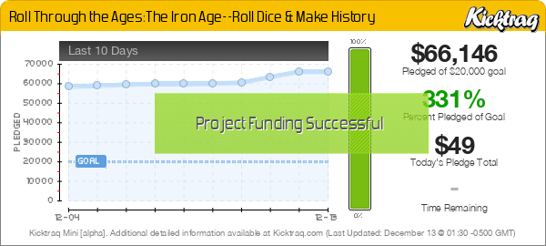 Roll Through the Ages:The Iron Age--Roll Dice & Make History -- Kicktraq Mini