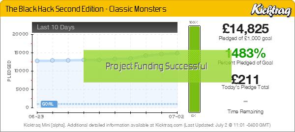 The Black Hack Second Edition - Classic Monsters - Kicktraq Mini