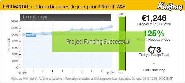 ÉPOUVANTAILS : 28mm Figurines de jeux pour KINGS OF WAR -- Kicktraq Mini
