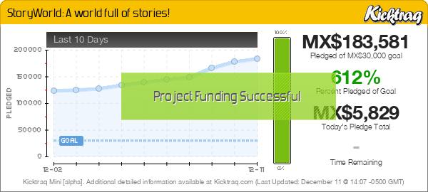 StoryWorld: A world full of stories! -- Kicktraq Mini
