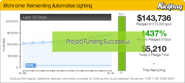 XKchrome: Reinventing Automotive Lighting -- Kicktraq Mini
