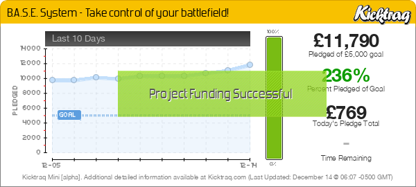 B.A.S.E. System - Take Control Of Your Battlefield! - Kicktraq Mini