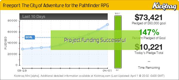Freeport: The City of Adventure for the Pathfinder RPG -- Kicktraq Mini