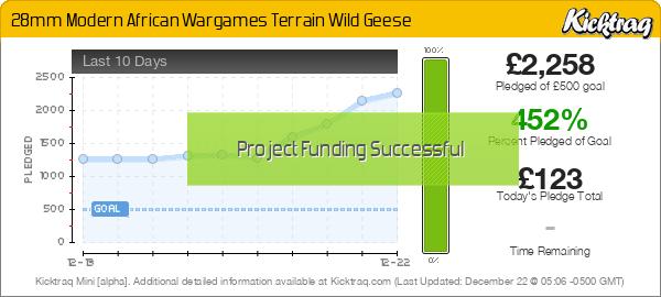 28mm Modern African Wargames Terrain Wild Geese - Kicktraq Mini