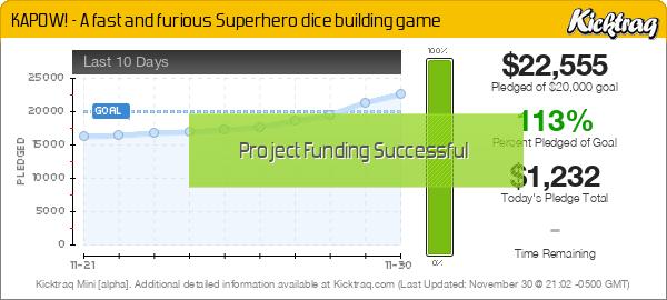 KAPOW! – A fast and furious Superhero dice building game -- Kicktraq Mini