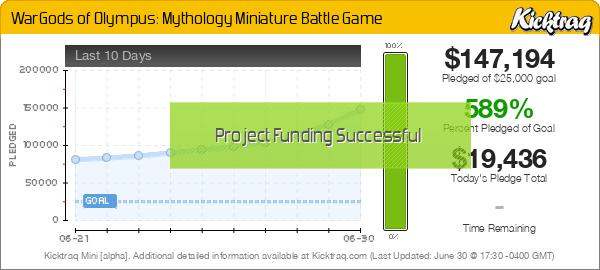 WarGods of Olympus: Mythology Miniature Battle Game -- Kicktraq Mini
