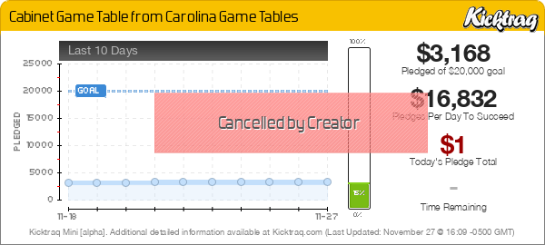 Cabinet Game Table From Carolina Game Tables -- Kicktraq Mini