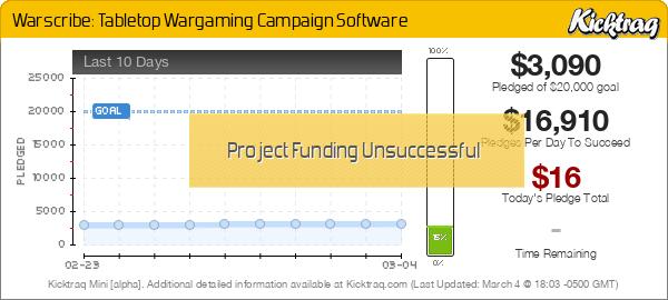 Warscribe: Tabletop Wargaming Campaign Software -- Kicktraq Mini