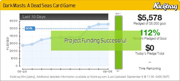 Dark Masts - A Dead Sea Game - Kicktraq Mini