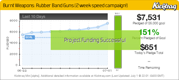 Burnt Weapons: Rubber Band Guns (2 week speed campaign!) -- Kicktraq Mini