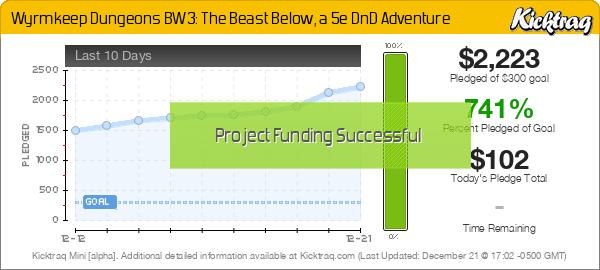 Wyrmkeep Dungeons BW3: The Beast Below, A 5e DnD Adventure -- Kicktraq Mini