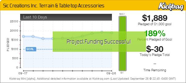 Sic Creations Inc. Terrain & Table top Accessories  - Kicktraq Mini
