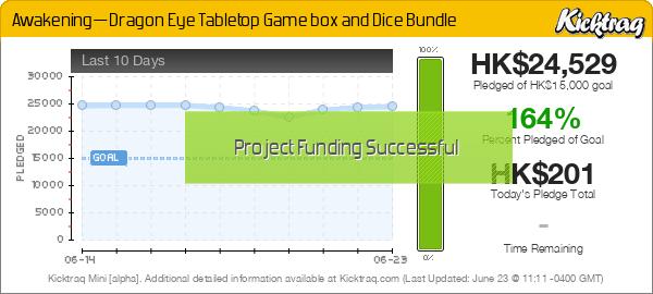Awakening—Dragon Eye Tabletop Game box and Dice Bundle - Kicktraq Mini