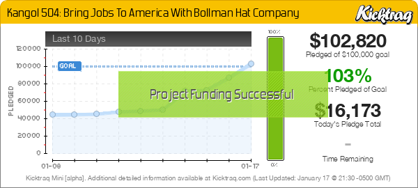 Kangol 504: Bring Jobs To America With Bollman Hat Company -- Kicktraq Mini