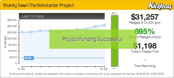 Shanty Town The Kickstarter Project -- Kicktraq Mini