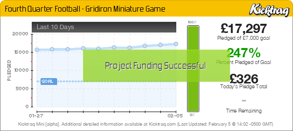 Fourth Quarter Football – Gridiron Miniature Game -- Kicktraq Mini